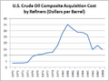 Oil Price US 1970-1988.png